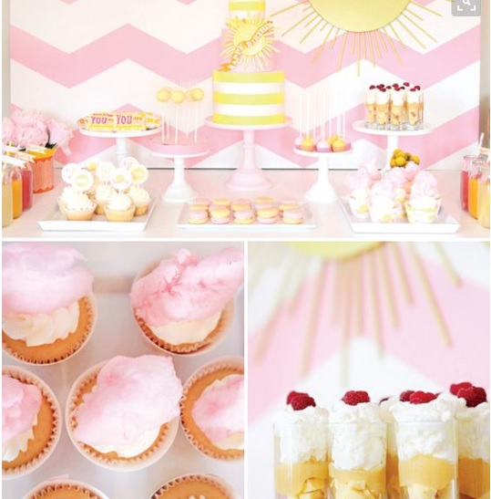 Organising the perfect kids party
